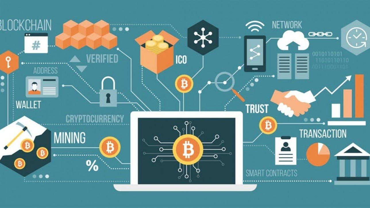 Bitcoin, cryptocurrency and blockchain technology: laptop connected to a network of concepts